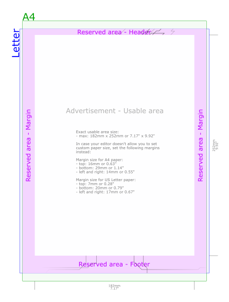 Full-Page Ads layout diagram